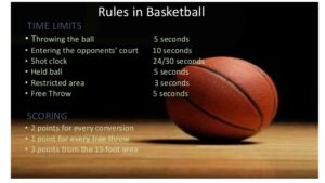 basic basketball rules